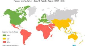 Fantasy Sports market growth